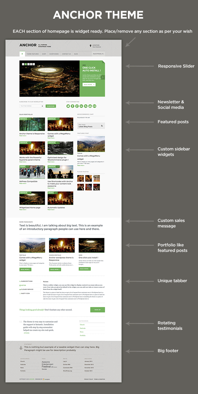 Anchor Responsive WordPress Theme