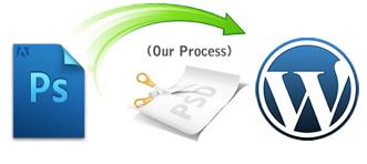 Create WordPress from PSD