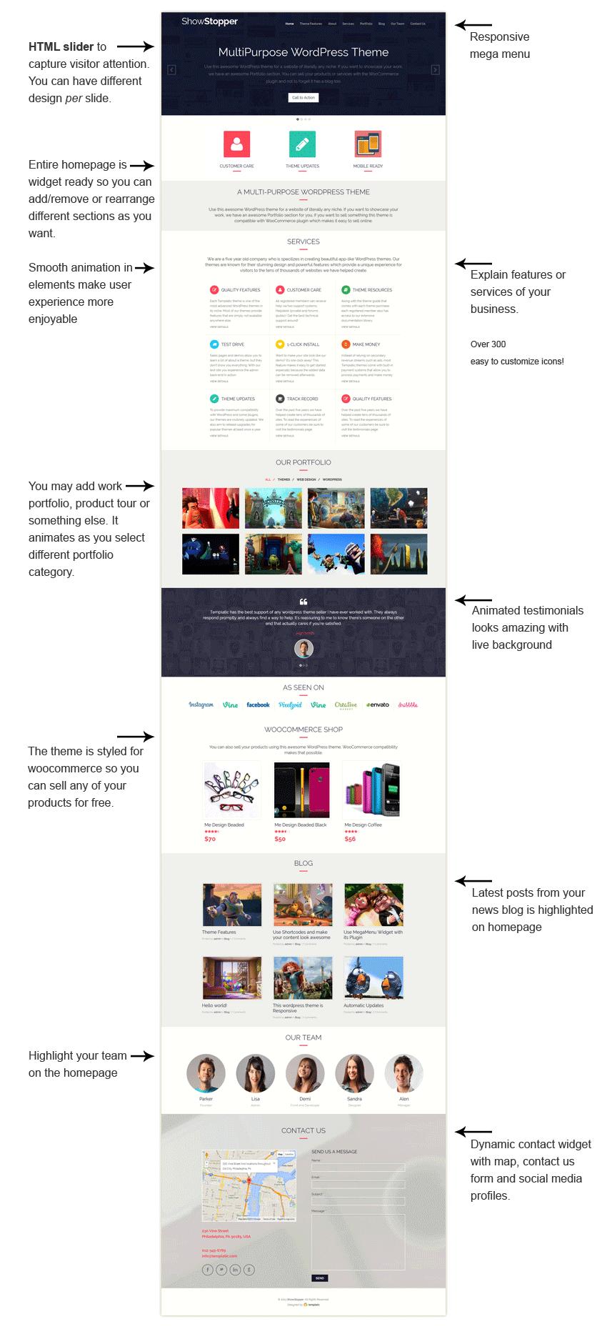 ShowStopper WordPress One Page Portfolio Theme