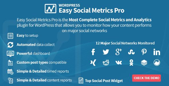 Easy Social Metrics Pro WP Plugin