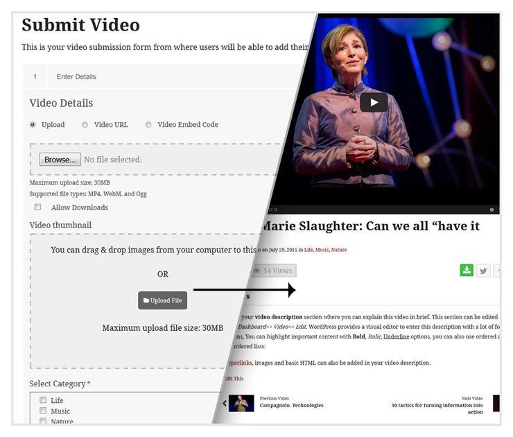 WordPress User Submit Video Theme