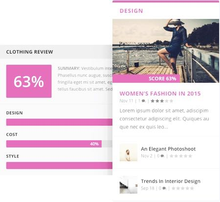 Product & Post Reviews of Extra WordPress Theme