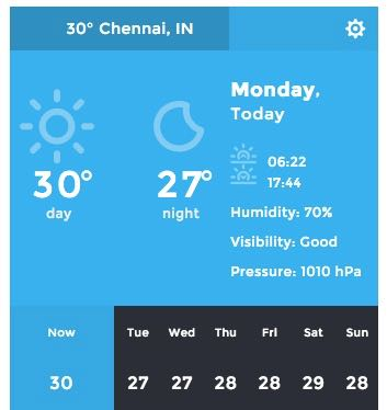 Weather Widget for Daily Post WordPress Theme