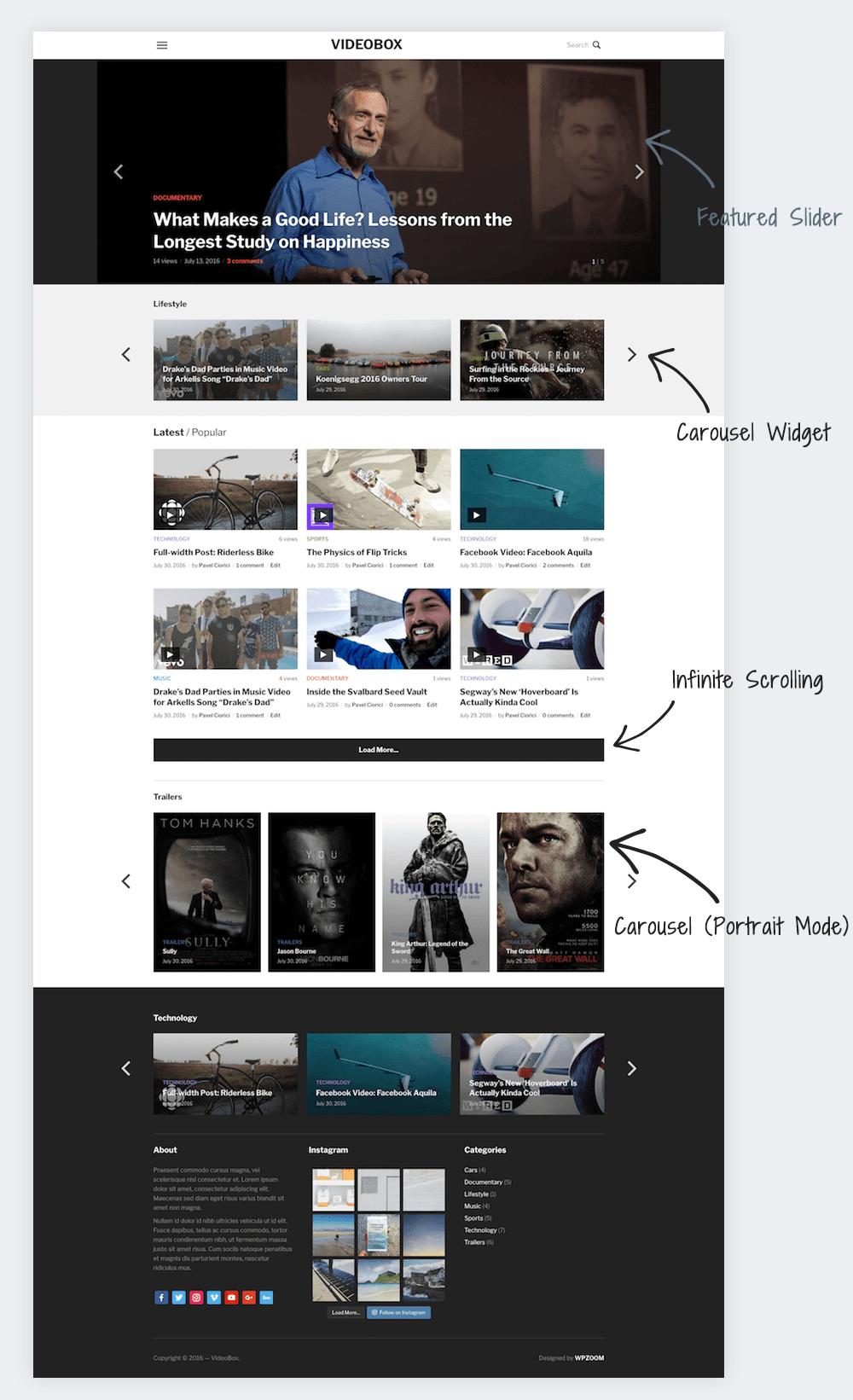 VideoBox WordPress Theme