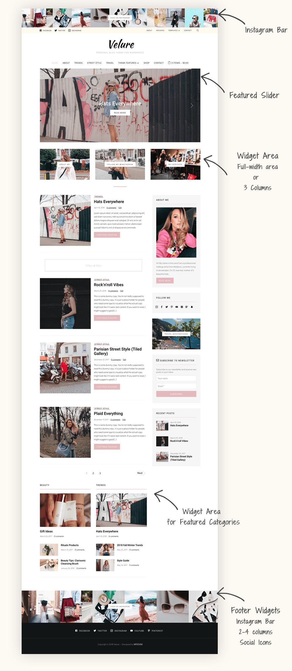 Velure WordPress Fashion Blog Theme