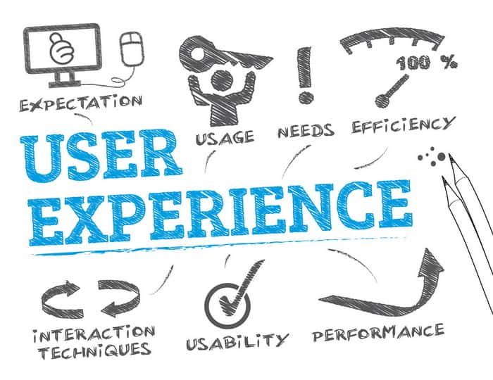 Guidelines for User Experience